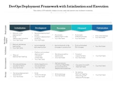 Devops Deployment Framework With Intialisation And Eecution Ppt PowerPoint Presentation File Clipart PDF