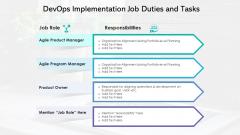 Devops Implementation Job Duties And Tasks Download PDF