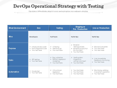 Devops Operational Strategy With Testing Ppt PowerPoint Presentation Gallery Smartart PDF