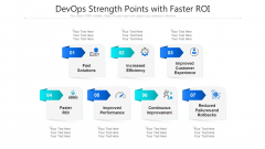 Devops Strength Points With Faster ROI Ppt PowerPoint Presentation Gallery Guidelines PDF