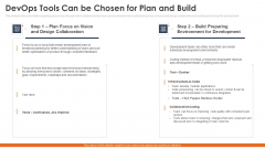 Devops Tools Can Be Chosen For Plan And Build Introduction PDF