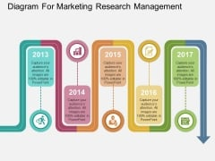 Diagram For Marketing Research Management Powerpoint Template
