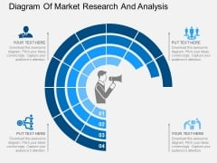 Diagram Of Market Research And Analysis Powerpoint Template