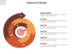 Diamond Model Ppt PowerPoint Presentation Outline Backgrounds Cpb