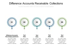 Difference Accounts Receivable Collections Ppt PowerPoint Presentation Summary Diagrams Cpb