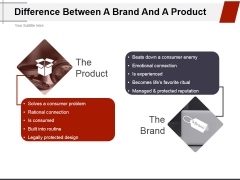 Difference Between A Brand And A Product Ppt PowerPoint Presentation Infographic Template Example Topics