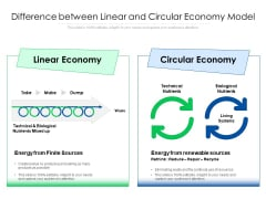 Difference Between Linear And Circular Economy Model Ppt PowerPoint Presentation Styles Structure PDF