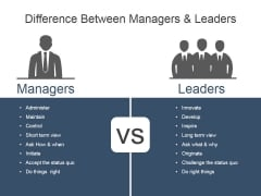 Difference Between Managers And Leaders Ppt PowerPoint Presentation Infographic Template