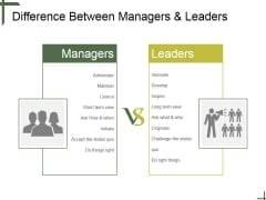 Difference Between Managers And Leaders Ppt PowerPoint Presentation Model