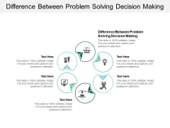 Difference Between Problem Solving Decision Making Ppt Powerpoint Presentation Inspiration Design Templates Cpb