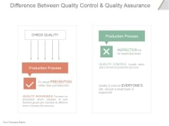 Difference Between Quality Control And Quality Assurance Ppt PowerPoint Presentation Influencers