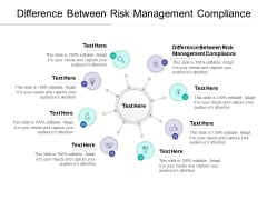 Difference Between Risk Management Compliance Ppt PowerPoint Presentation Gallery Master Slide Cpb