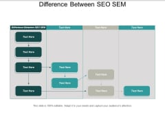 Difference Between Seo Sem Ppt Powerpoint Presentation Model Elements Cpb