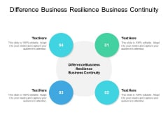 Difference Business Resilience Business Continuity Ppt PowerPoint Presentation Professional Elements Cpb