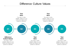 Difference Culture Values Ppt PowerPoint Presentation Infographic Template Diagrams Cpb
