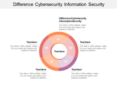 Difference Cybersecurity Information Security Ppt PowerPoint Presentation Summary Slide Download Cpb