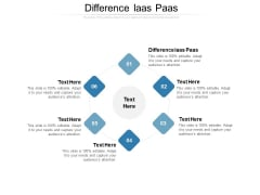Difference Iaas Paas Ppt PowerPoint Presentation Professional Icon Cpb