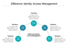 Difference Identity Access Management Ppt PowerPoint Presentation Outline Introduction Cpb