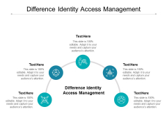 Difference Identity Access Management Ppt PowerPoint Presentation Professional Design Inspiration Cpb
