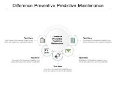 Difference Preventive Predictive Maintenance Ppt PowerPoint Presentation Portfolio Visuals Cpb