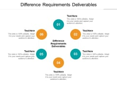 Difference Requirements Deliverables Ppt PowerPoint Presentation File Graphics Tutorials Cpb