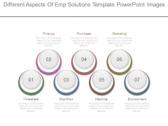 Different Aspects Of Emp Solutions Template Powerpoint Images