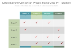 Different Brand Comparison Product Matrix Good Ppt Example