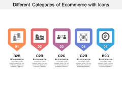 Different Categories Of Ecommerce With Icons Ppt Powerpoint Presentation Portfolio Visuals