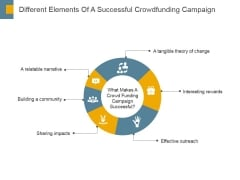 Different Elements Of A Successful Crowdfunding Campaign Ppt PowerPoint Presentation Gallery Styles