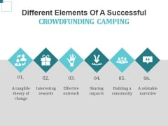 Different Elements Of A Successful Crowdfunding Camping Ppt PowerPoint Presentation Summary Graphics Example