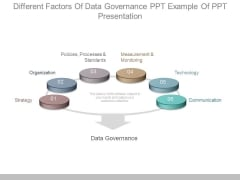Different Factors Of Data Governance Ppt Example Of Ppt Presentation