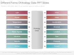 Different Forms Of Analogy Data Ppt Slides