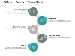 Different Forms Of Mass Media Ppt PowerPoint Presentation Inspiration Topics