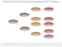 Different Functions Of Financial Management Ppt Templates