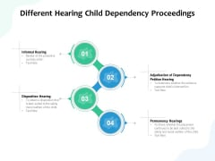 Different Hearing Child Dependency Proceedings Ppt PowerPoint Presentation Ideas Gridlines PDF