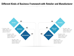 Different Kinds Of Business Framework With Retailer And Manufacturer Ppt PowerPoint Presentation Summary Objects PDF