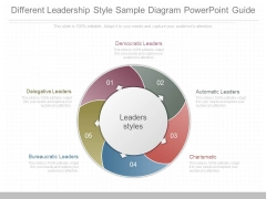 Different Leadership Style Sample Diagram Powerpoint Guide