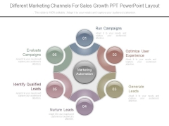 Different Marketing Channels For Sales Growth Ppt Powerpoint Layout