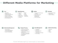 Different Media Platforms For Marketing Ppt PowerPoint Presentation Summary Background Designs
