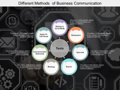 Different Methods Of Business Communication Ppt PowerPoint Presentation Show Graphics Pictures