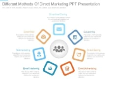 Different Methods Of Direct Marketing Ppt Presentation