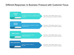 Different Responses To Business Pressure With Customer Focus Ppt PowerPoint Presentation Gallery Inspiration PDF