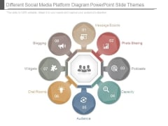 Different Social Media Platform Diagram Powerpoint Slide Themes