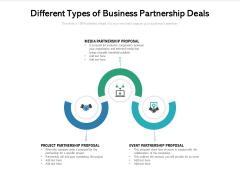 Different Types Of Business Partnership Deals Ppt PowerPoint Presentation Portfolio Slides PDF