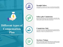 Different Types Of Compensation Plan Ppt PowerPoint Presentation Ideas Example