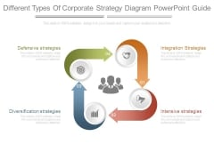 Different Types Of Corporate Strategy Diagram Powerpoint Guide