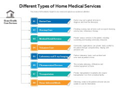 Different Types Of Home Medical Services Ppt PowerPoint Presentation Gallery Objects PDF