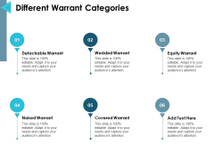 Different Warrant Categories Ppt PowerPoint Presentation File Inspiration