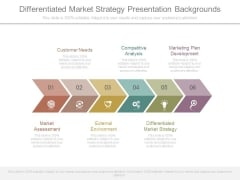 Differentiated Market Strategy Presentation Backgrounds