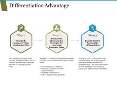 Differentiation Advantage Ppt PowerPoint Presentation Ideas Grid